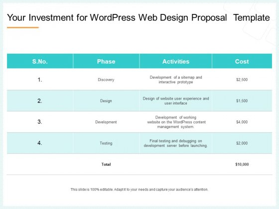 Website Revamp Quotation Your Investment For Wordpress Web Design Proposal Portrait PDF