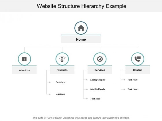 Website Structure Hierarchy Example Ppt PowerPoint Presentation Model Graphics