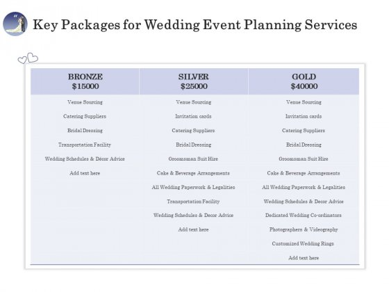 Wedding Affair Management Key Packages For Wedding Event Planning Services Designs PDF