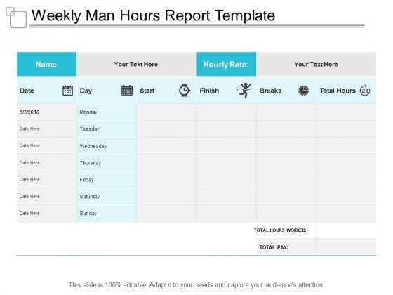 Weekly Man Hours Report Template Ppt Powerpoint Presentation