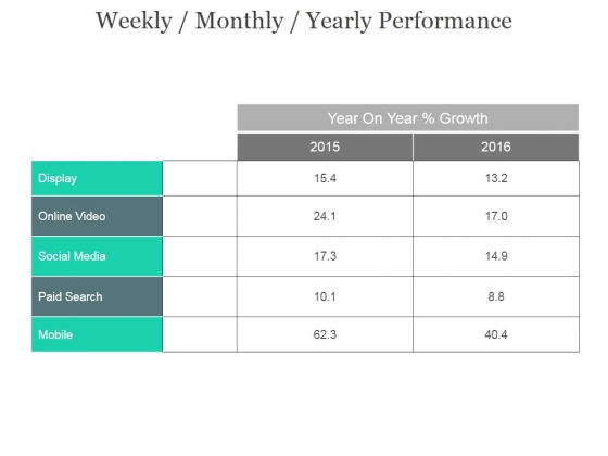 Weekly_Monthly_Yearly_Performance_Ppt_PowerPoint_Presentation_Slide_Download_Slide_1