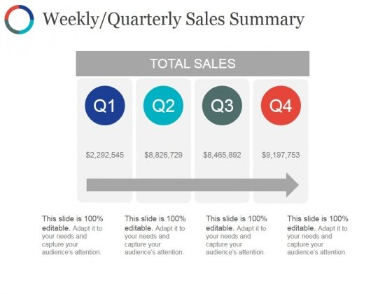 Weekly Quarterly Sales Summary Ppt PowerPoint Presentation Infographic Template Display