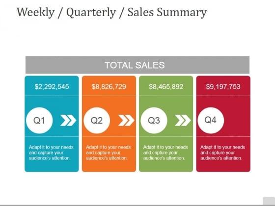 Weekly quarterly sales summary ppt powerpoint presentation slides weekly quarterly sales summary ppt powerpoint presentation slides samples powerpoint templates toneelgroepblik Images