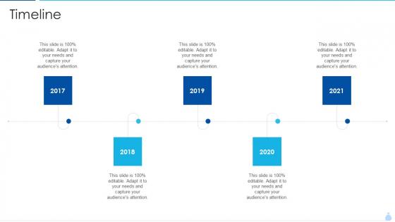 Welfare Investment Deck Timeline Ppt Ideas Graphics Tutorials PDF