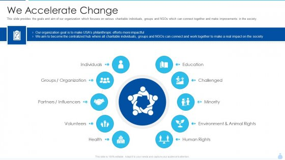 Welfare Investment Deck We Accelerate Change Ppt Visual Aids Diagrams PDF