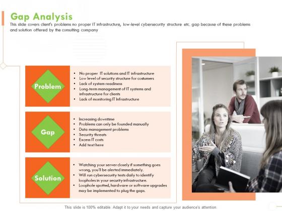 Welfare Work Value Gap Analysis Ppt Model Format Ideas PDF