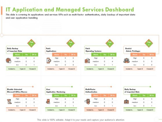 Welfare Work Value IT Application And Managed Services Dashboard Ppt Inspiration Styles PDF