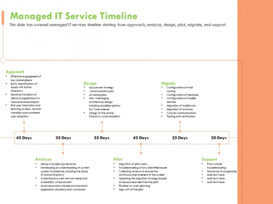 Welfare Work Value Managed IT Service Timeline Ppt Pictures Guide PDF