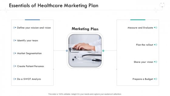 Wellness Management Essentials Of Healthcare Marketing Plan Ppt Styles Clipart Images PDF