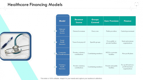Wellness Management Healthcare Financing Models Ppt Infographics Summary PDF