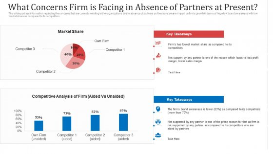 What Concerns Firm Is Facing In Absence Of Partners At Present Ppt Icon Images PDF