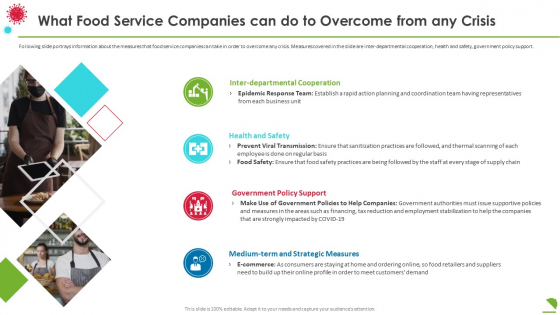 What_Food_Service_Companies_Can_Do_To_Overcome_From_Any_Crisis_Designs_PDF_Slide_1