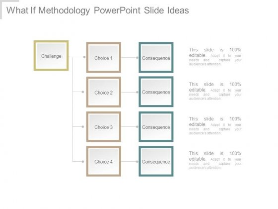 What If Methodology Powerpoint Slide Ideas