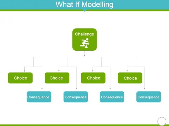 What If Modelling Ppt PowerPoint Presentation Gallery Graphic Images