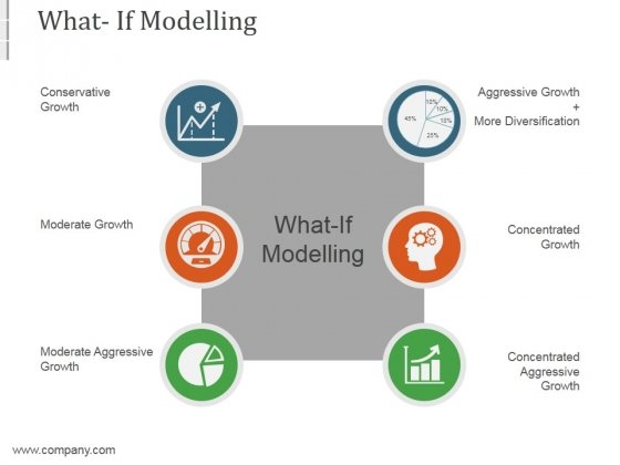 What If Modelling Template10 Ppt PowerPoint Presentation Outline
