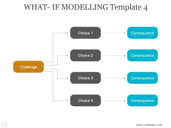 What If Modelling Template 4 Ppt PowerPoint Presentation Designs