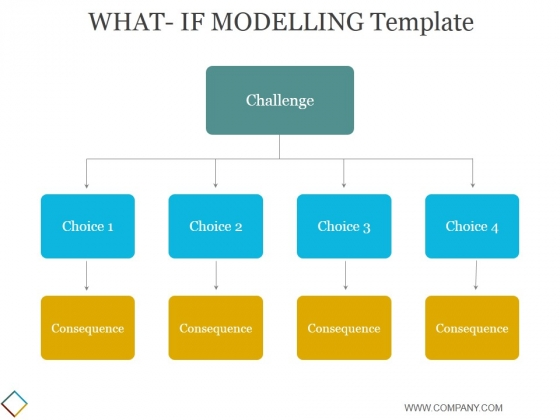 What If Modelling Template 4 Ppt PowerPoint Presentation Guidelines