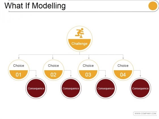 What If Modelling Template 4 Ppt PowerPoint Presentation Visuals