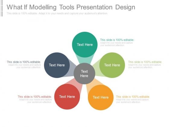 What If Modelling Tools Presentation Design