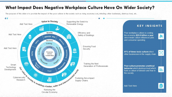 What Impact Does Negative Workplace Culture Have On Wider Society Introduction PDF