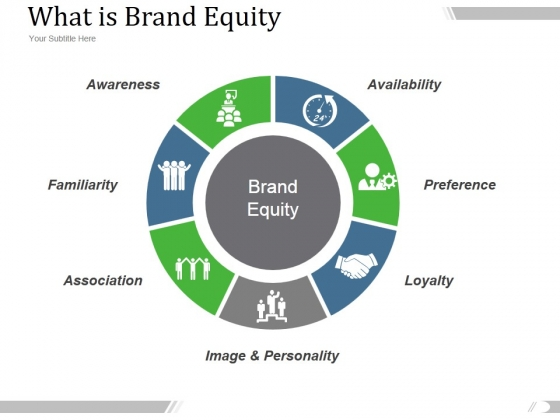 What Is Brand Equity Ppt PowerPoint Presentation Model
