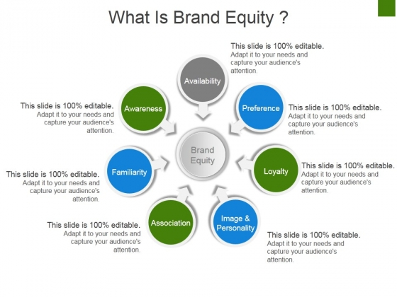 What Is Brand Equity Ppt PowerPoint Presentation Portfolio Graphics Download