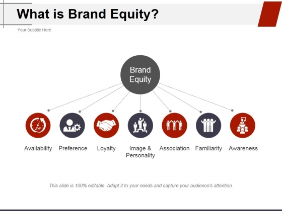 What Is Brand Equity Ppt PowerPoint Presentation Visual Aids Example File