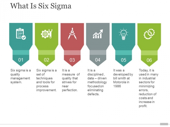 what is six sigma ppt powerpoint presentation file formats