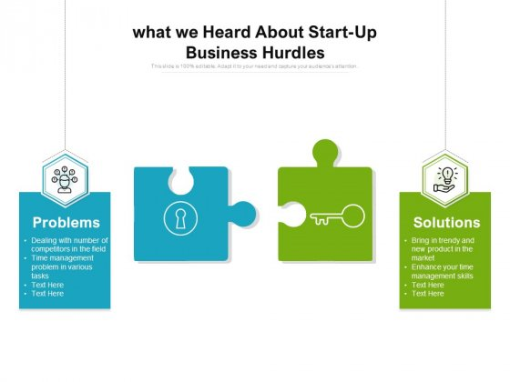What We Heard About Start-Up Business Hurdles Ppt PowerPoint Presentation Show Vector PDF