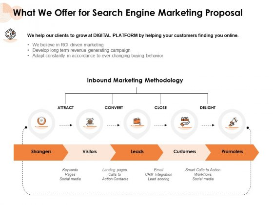 What We Offer For Search Engine Marketing Proposal Ppt PowerPoint Presentation Ideas Master Slide PDF
