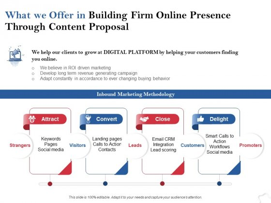 What We Offer In Building Firm Online Presence Through Content Proposal Ppt PowerPoint Presentation Portfolio Slides