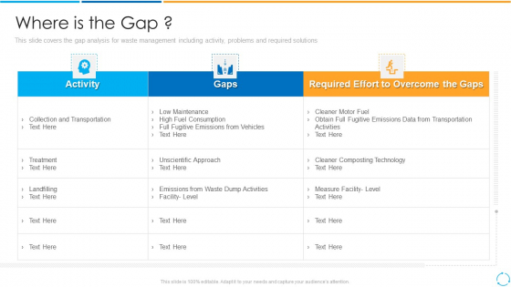 Where Is The Gap Ppt PowerPoint Presentation File Styles PDF