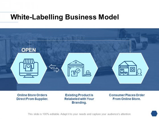 White Labelling Business Model Ppt PowerPoint Presentation Gallery Example Topics