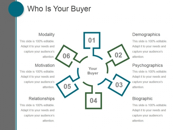 Who Is Your Buyer Ppt PowerPoint Presentation Professional