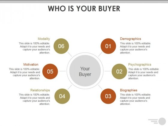 Who Is Your Buyer Ppt PowerPoint Presentation Visual Aids Infographics