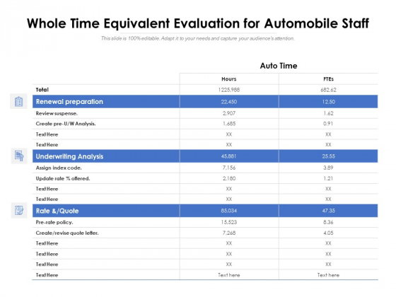 Whole Time Equivalent Evaluation For Automobile Staff Ppt PowerPoint Presentation Gallery Aids PDF