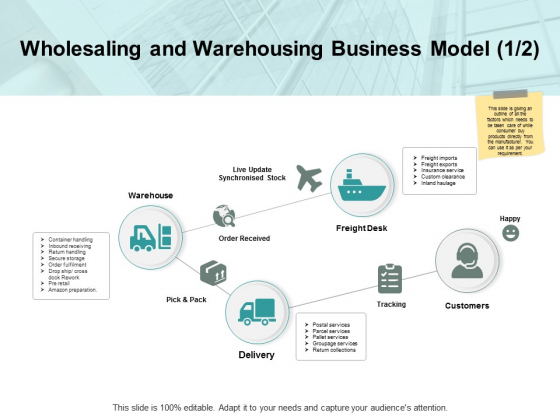 Wholesaling And Warehousing Business Model Customers Tracking Ppt PowerPoint Presentation Inspiration Layouts
