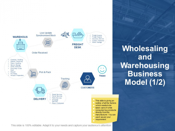 Wholesaling And Warehousing Business Model Growth Ppt PowerPoint Presentation Slides Pictures