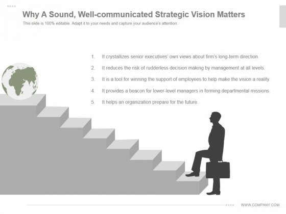 Why A Sound Well Communicated Strategic Vision Matters Ppt PowerPoint Presentation Slides