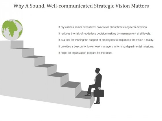 Why A Sound Well Communicated Strategic Vision Matters Ppt PowerPoint Presentation Templates