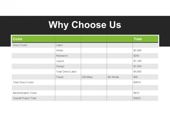 Why Choose Us Template 1 Ppt PowerPoint Presentation Inspiration Background