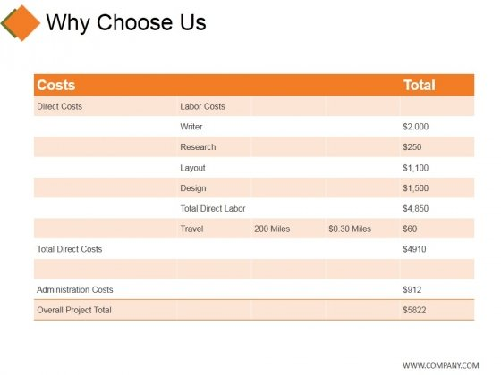 Why Choose Us Template 2 Ppt PowerPoint Presentation Pictures Slides