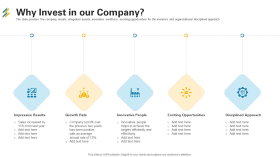 Why Invest In Our Company Ppt Icon Design Ideas PDF