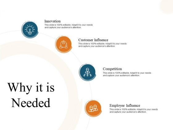 Why It Is Needed Ppt PowerPoint Presentation Icon Graphic Tips