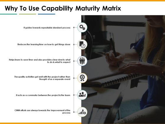 Why To Use Capability Maturity Matrix Ppt PowerPoint Presentation Slides Maker