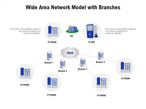 Wide Area Network Model With Branches Ppt PowerPoint Presentation Layouts Mockup
