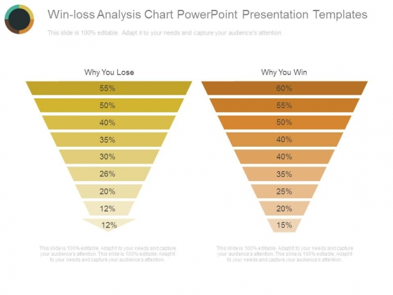 Win Loss Analysis Chart Powerpoint Presentation Templates