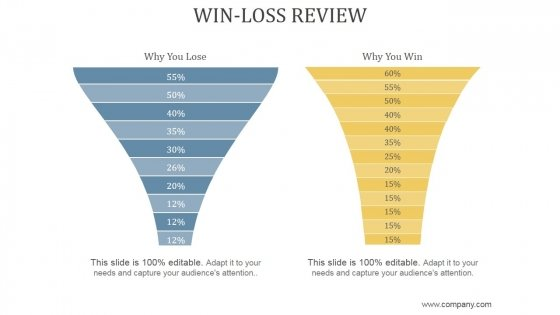 Win Loss Review Ppt PowerPoint Presentation Guidelines