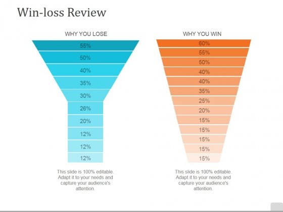 Win Loss Review Ppt PowerPoint Presentation Model Guidelines
