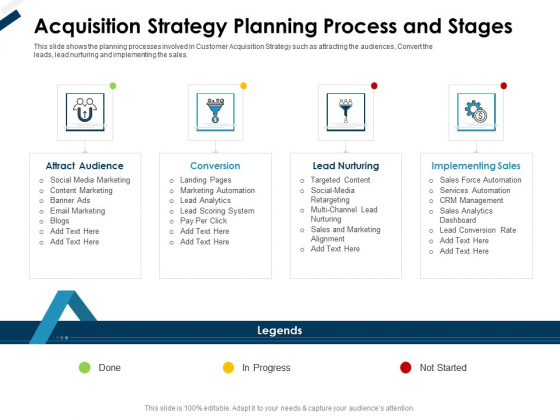 Winning New Customers Acquisition Strategy Planning Process And Stages Slides PDF